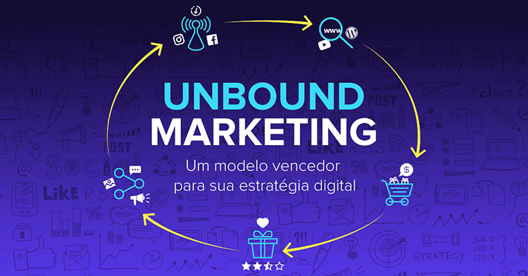 Unbound Marketing - Aula gravada com Rafael Kiso