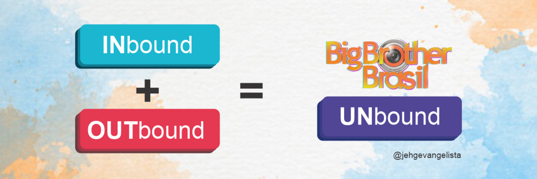 Inbound + Outbound = Big Brother Brasil Unbound