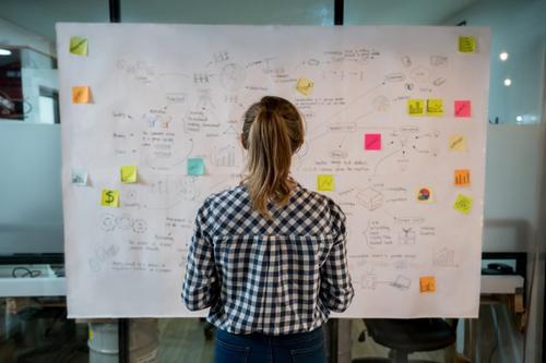Conheça o Canvas do Social Media Exponencial - Ferramenta prática para ajudar no seu trabalho