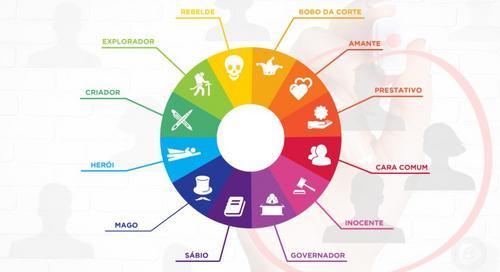 Arquétipos na construção da jornada do consumidor!